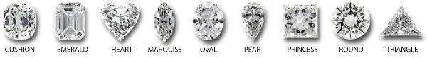 diamond clarity chart scale diamond glossary ghi