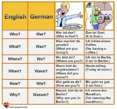 96 best foreign language images on pinterest learn german