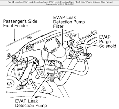 evap system check engine light my check engine light has been coming on and the mechanic said it