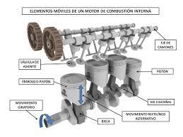 car engine diagram basic car parts diagram labeled diagram of car