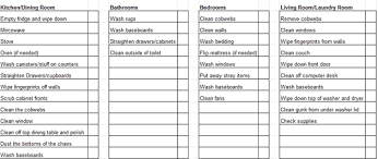 Bathroom Cleaning Checklist Template Weekly House Cleaning Schedule Template U0026 Checklist Chart Printable