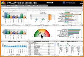 Microsoft Excel Dashboard Template 4 Excel Dashboard Templates Resume Reference