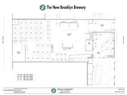 nano brewery floor plan craft beer data infographic brewers association mini brewery sle
