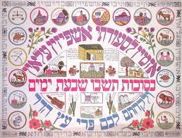 sukkah decorations sukkah decoration with zodiac editor rodal s hebrew book store