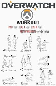 overwatch workout by frik111 on deviantart