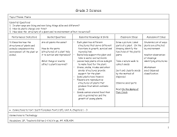 grade 3 science worksheets free worksheets library download and