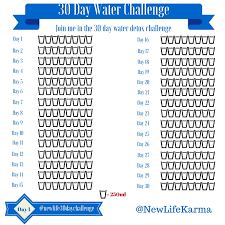 Challenge Water Day 1 Why Water Is So Important To Your Weight Loss