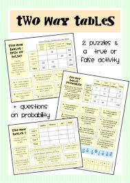 simplifying expressions by babolatcolin teaching resources tes