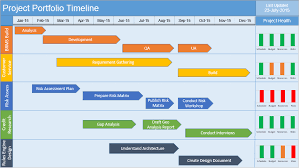 multiple project timeline powerpoint template free download free
