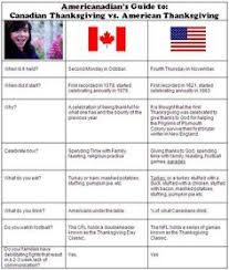 a tale of two thanksgivings canadian vs american thanksgiving