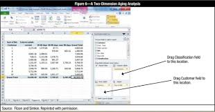 How To Do A Pivot Table In Excel 2013 Audit Accounting Data Using Excel Pivot Tables An Aging Of