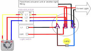 wiring diagram for a switch to ceiling light the at fitting