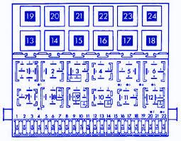 vw t4 fuse box cover wiring diagram simonand