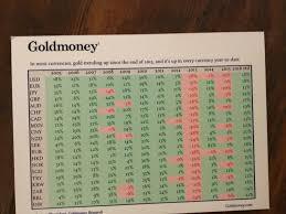 goldmoney deus ex machina u2013 gold is money u2013 medium