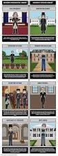 jacksonian democracy lesson plans jacksonian era