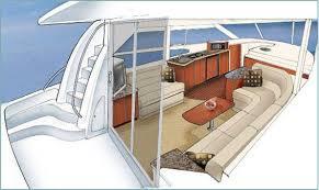Ellen Henry DesignInterior Designboats Yacht Seattle WA - Boat interior design ideas