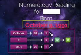 numerology reading free birthday card numerologist reviews secrets 2018 fact absolute revealed