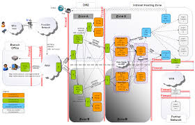 architecture web application architecture diagram decor modern