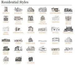 Different Style Of Houses Different Styles Of House Architecture Home Design And Style