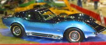 c3 mako shark corvette index of home corvette html corvettereport wp content