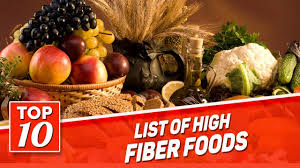 top 10 list of high fiber foods for constipation u0026 weight loss