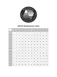 Multiplication Tables Pdf by Math Chart Templates 48 Free Templates In Pdf Word Excel Download