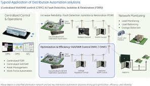 multilin capacitor bank controller