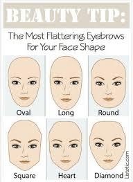 best makeup artist on you 2017 trend make up
