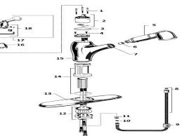 standard kitchen faucet parts diagram bathroom faucets top standard kitchen faucet parts