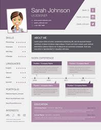 Resume Templates Best by Download Curriculum Vitae Cv Resume Templates It Classes Online