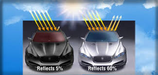 solar reflective paints can make your car cooler cleaner treehugger