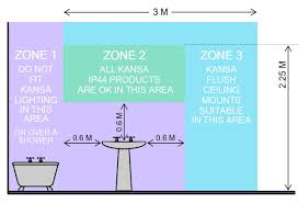 Bathroom Lights Zone 2 Bathroom Lighting Zones Explained Cool Zone Decorating Design Of