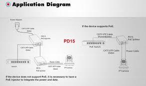 sd queen dryer wiring diagram whirlpool gas dryer diagram