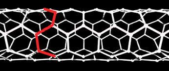 Armchair Nanotubes Optical Properties Of Carbon Nanotubes Wikiwand