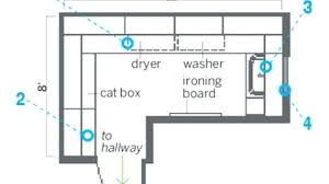 design a laundry room layout laundry room design layouts laundry room design plans best laundry