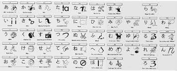 hiragana mneumonics quotes u0026 words u0026 stuff pinterest