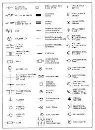 figure 9 23 common types of electrical symbols geeksville