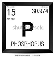 Potassium On Periodic Table Potassium Periodic Table Element Color Icon Stock Vector 711031117