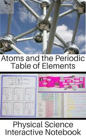 130 best atoms and the periodic table images on pinterest