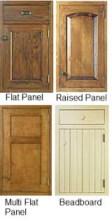 door style names u0026 attractive kitchen cabinet door 7 clean kitchen