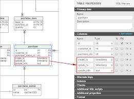 Mysql Change Table Collation 7 Common Database Design Errors