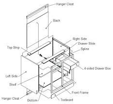 parts of kitchen cabinets cabinet drawer parts kitchen cabinet drawer parts old cabinets pertaining to inspirations