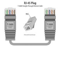 rj45 colors and wiring guide diagram tia eia 568a 568b brothers y
