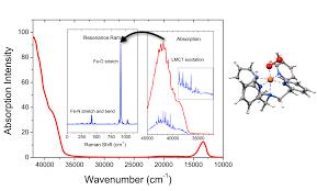 forschung molekulare theorie und spektroskopie mpi cec