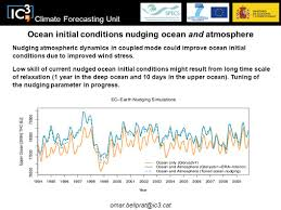 climate forecasting unit ocean and sea ice initialization and