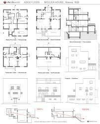 Biltmore Floor Plan Casa Moller Dwg Drawings Architetture Famose Pinterest