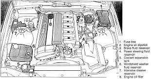 bmw m50 engine diagram bmw wiring diagrams instruction