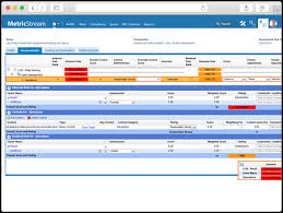 Contract Management Spreadsheet by Contract Management Solutions Metricstream