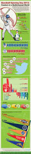 42 best fun sport facts images on pinterest infographics