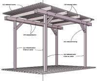 Patio Cover Plans Free Standing by Passive Cooling Techniques